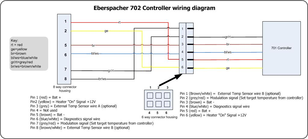 picture Vw T Wiring Diagram on e1 wiring diagram, electronic ballast wiring diagram, t12 wiring diagram, t56 wiring diagram, a2 wiring diagram, rapid start ballast wiring diagram, 240v ballast wiring diagram, t1 wiring diagram, t8 wiring diagram, 3 lamp ballast wiring diagram, lithonia lighting wiring diagram, marine inverter wiring diagram, led wiring diagram, d2 wiring diagram, o2 wiring diagram, g6 wiring diagram, t35 wiring diagram, two light wiring diagram, h4 wiring diagram, l3 wiring diagram,