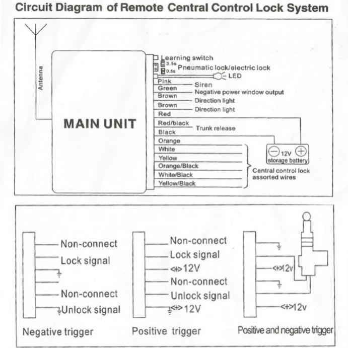 vw t5 central locking wiring diagram