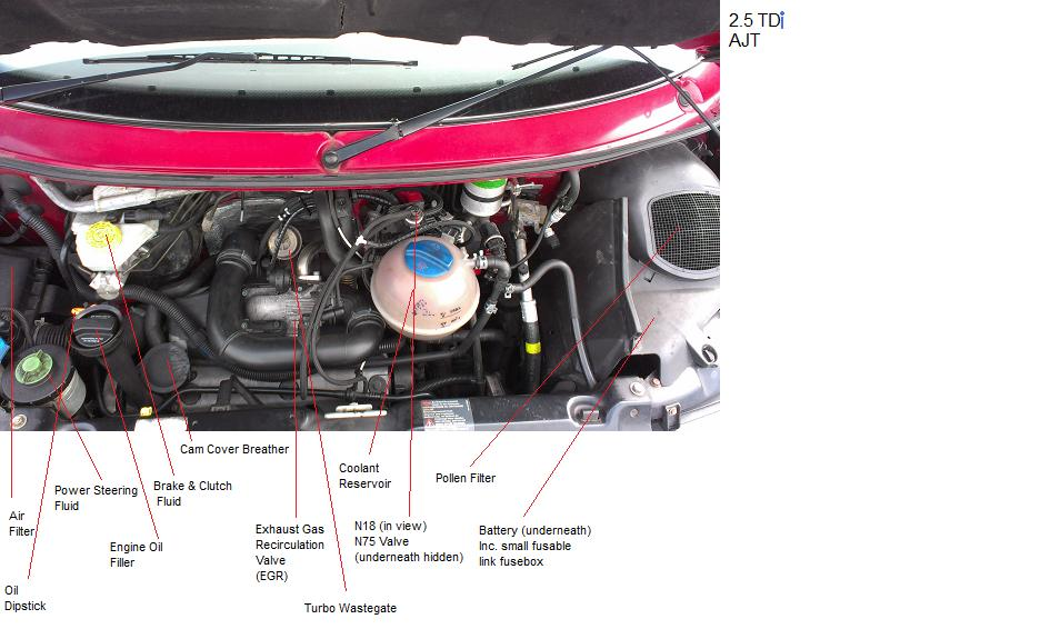 T4 2 5tdi engine bay diagram - VW T4 Forum - VW T5 Forum