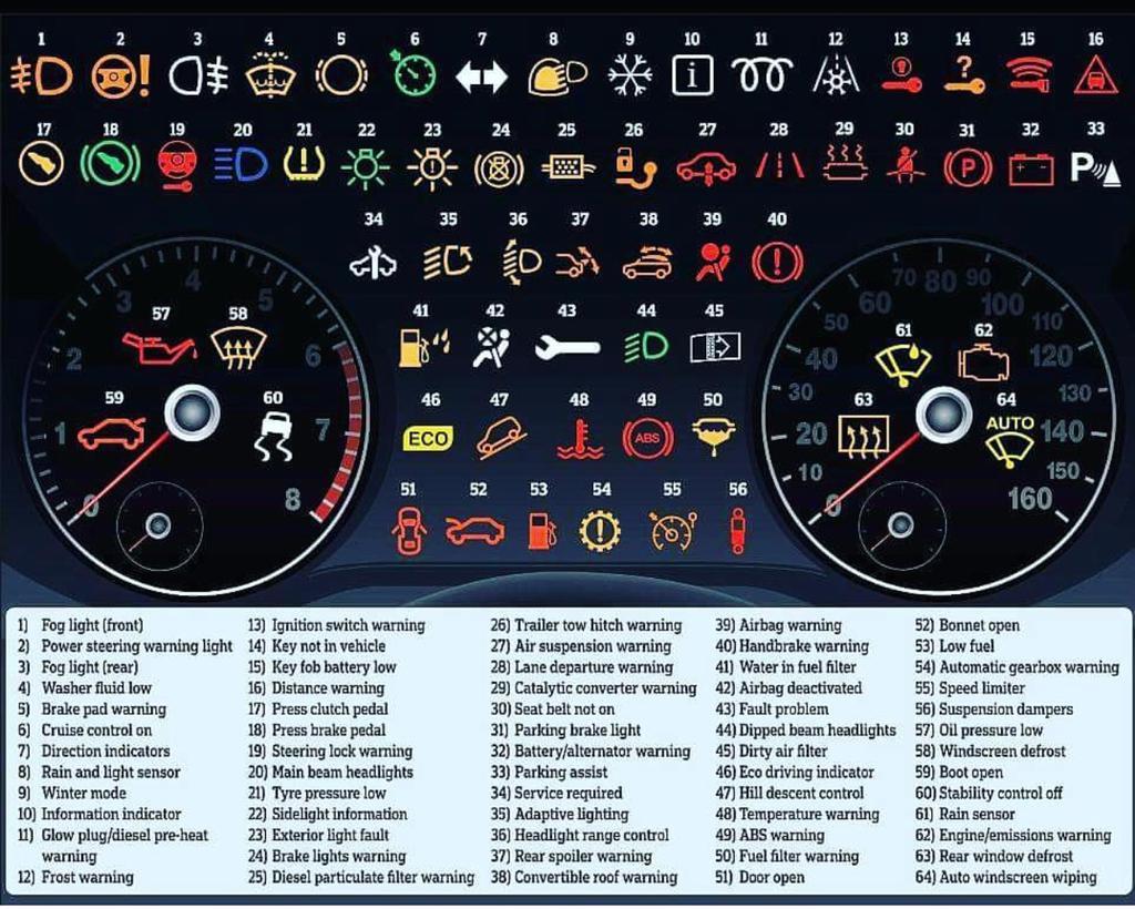 Volkswagen Crafter Dashboard Lights Americanwarmoms