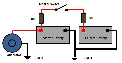 Can You Hook Two Car Batteries Together