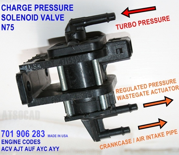 HOW TO - Test Charge Pressure Solenoid Valve AKA N75 - VW T4