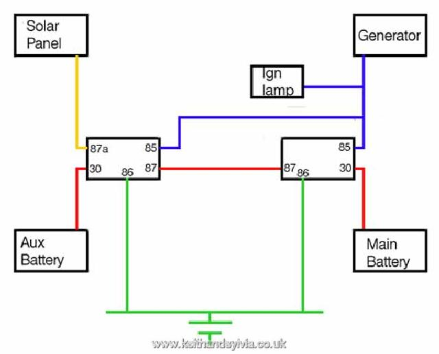 Vw T4 Split Charge Wiring Diagram : Fitting new durite split charge solar panel help please