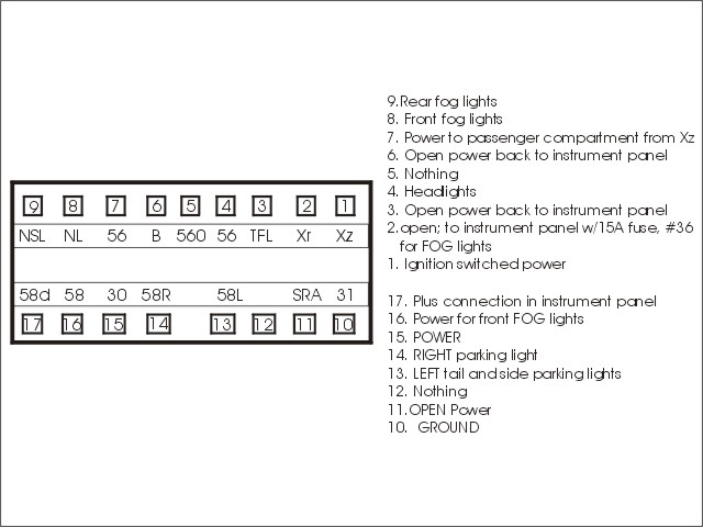 VW T5 2008 25 How to turn off Daytime Running Lights DRL
