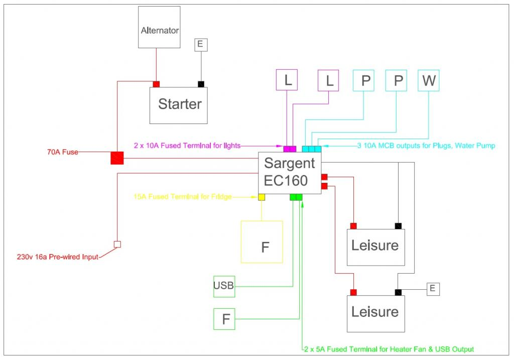sargent wiring diagram sargent and greenleaf safe wiring diagram