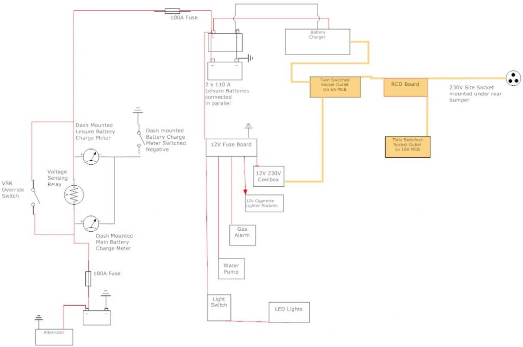 t4 leisure wiring diagram vw t4 forum vw t5 forum is what i put together as i did my wiring i ve since added solar and changed the coolbox for a 12v waeco fridge but other than that it s about right